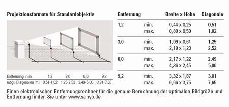 preview test sanyo plv z4 test sanyo plv z4 test sanyo z4. Black Bedroom Furniture Sets. Home Design Ideas
