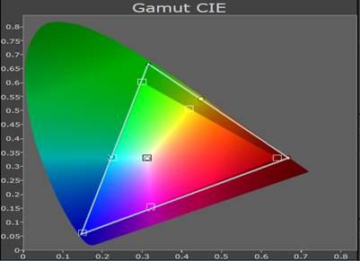 http://www.cine4home.de/tests/projektoren/sony_vpl_vw550/Sony_VPL-VW550_Test_clip_image014.jpg