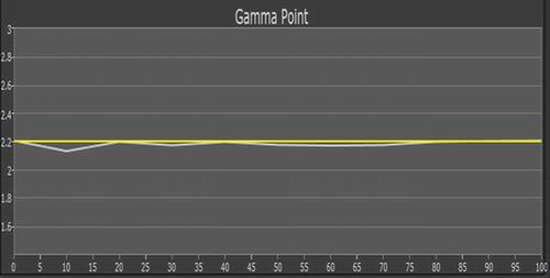 Gamma_TW9400