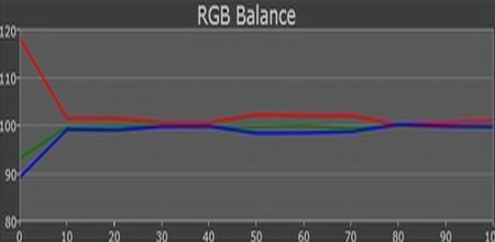 TW9400_RGB