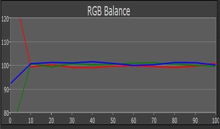 W5700_RGB