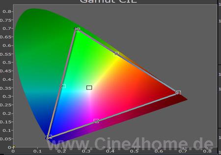 Sony_GTZ380_CIE